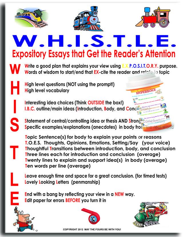 Language Arts Staar Teacher Training Expository Essay Expository Writing Essay Writing Help
