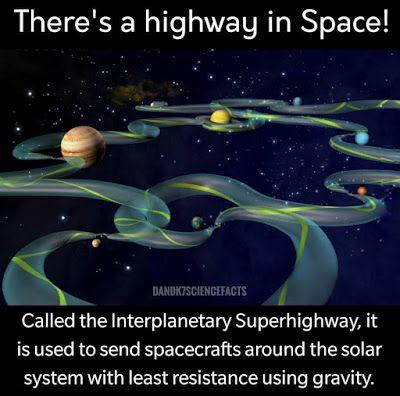 Space Highway   NASA map   Interplanetary way   DanDk7 Science Facts