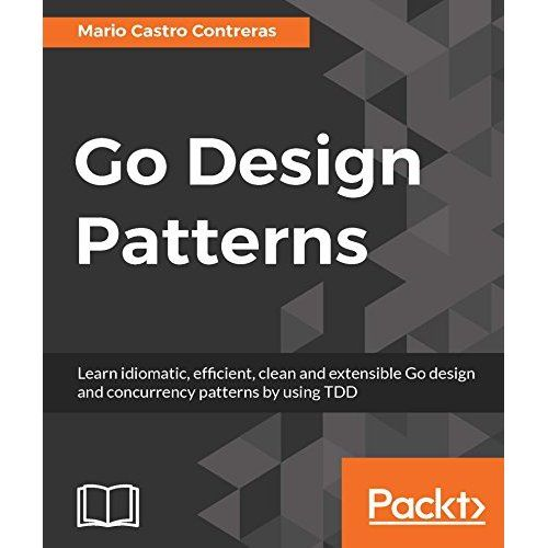 Design Patterns Elements Of Reusable Object Oriented Software