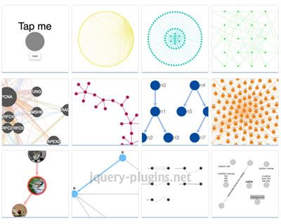 Cytoscape js – Graph Theory Library for Analysis and Visualisation