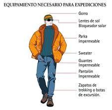 ropa para Trekking