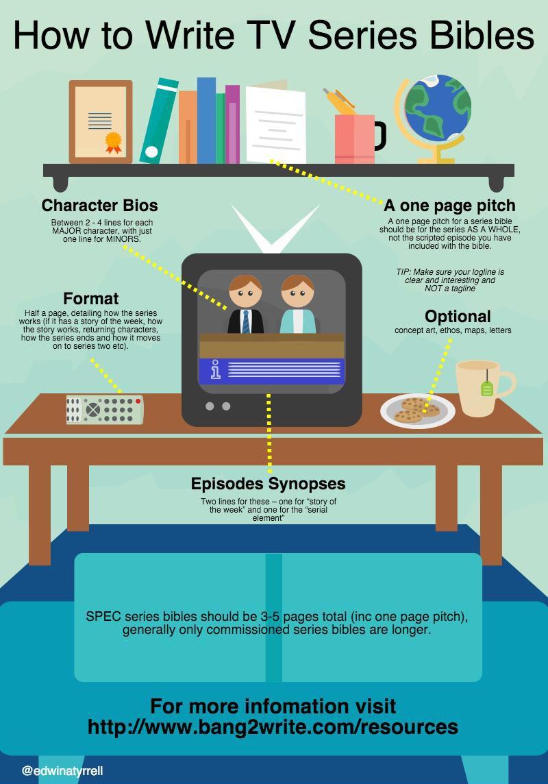 How To Write A Tv Show - arxiusarquitectura