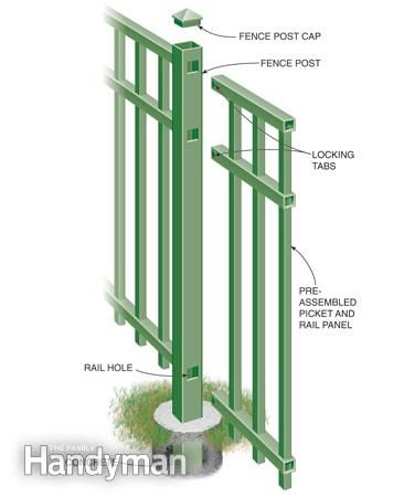 Maintenance-Free Fencing: Weigh your options and select the best fence for your yard--vinyl, aluminum, steel, or composite. Read more: http://www.familyhandyman.com/garden-structures/fences/maintenance-free-fencing/view-all