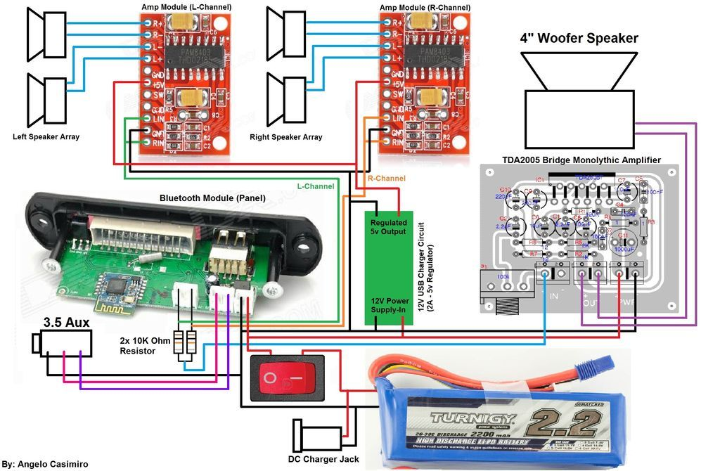 Brilliant Bluetooth Speaker Wiring Diagram Wiring Diagram Data Schema Wiring Digital Resources Jebrpcompassionincorg