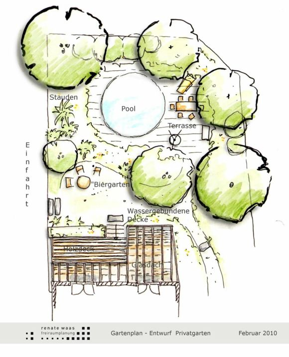 Umgestaltung Im Garten Unternehmen Sie Gewagte Veranderungen Gartenplanung Staudenbeet Bepflanzung