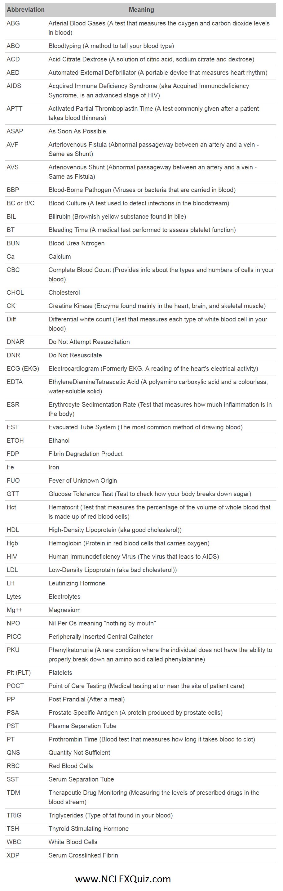 Phlebotomy Abbreviations List Phlebotomy Nclex And Nursing Students
