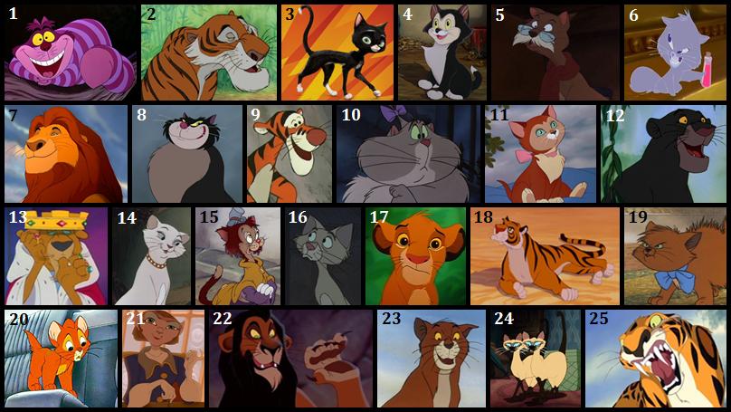 Disney cats Art with CharacterAnimals Pinterest