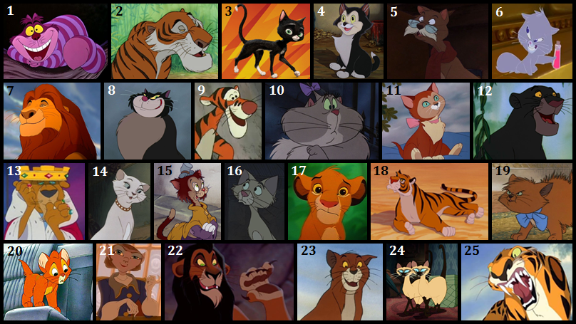 Can you name the Disney cats by their picture? Quiz by