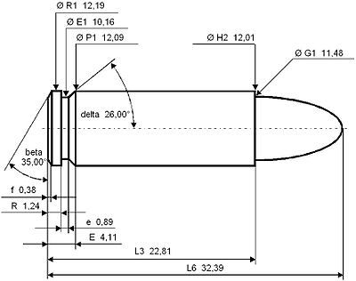 45 ACP Cartridge dimensions[edit] (Diagram not to scale) The