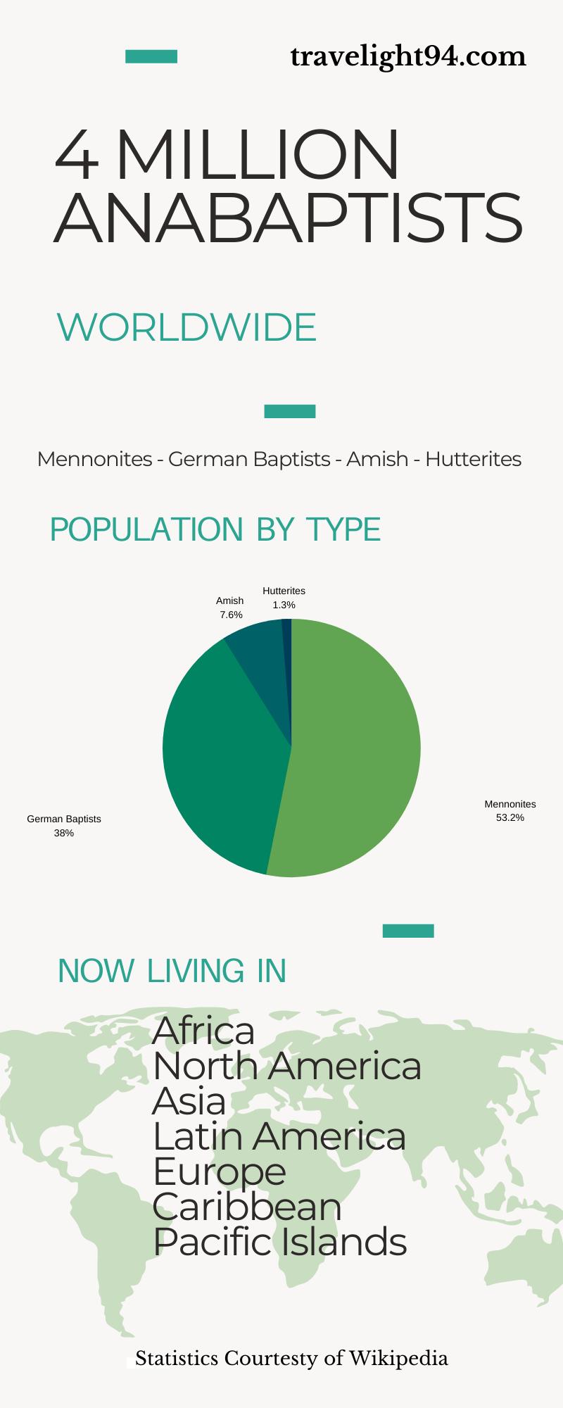 Mennonite Blogs : mennonite, blogs, Anabaptists, Mennonites, Christian, Blogs,, Post,, Inspirational, Words