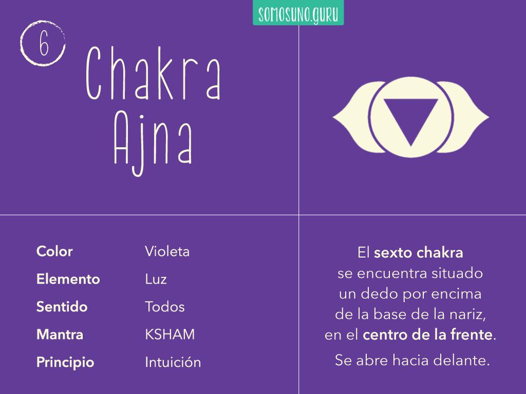 Infografías - Sexto chakra, chakra Ajna o Tercer ojo.   Mantra, Intuicion, Nariz