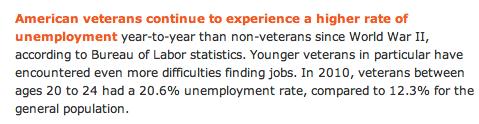Unemployment Rate Http Ebn Benefitnews Com News Veterans Face Challenges Returning To Civilian Workforce 272 American Veterans Unemployment Rate Unemployment