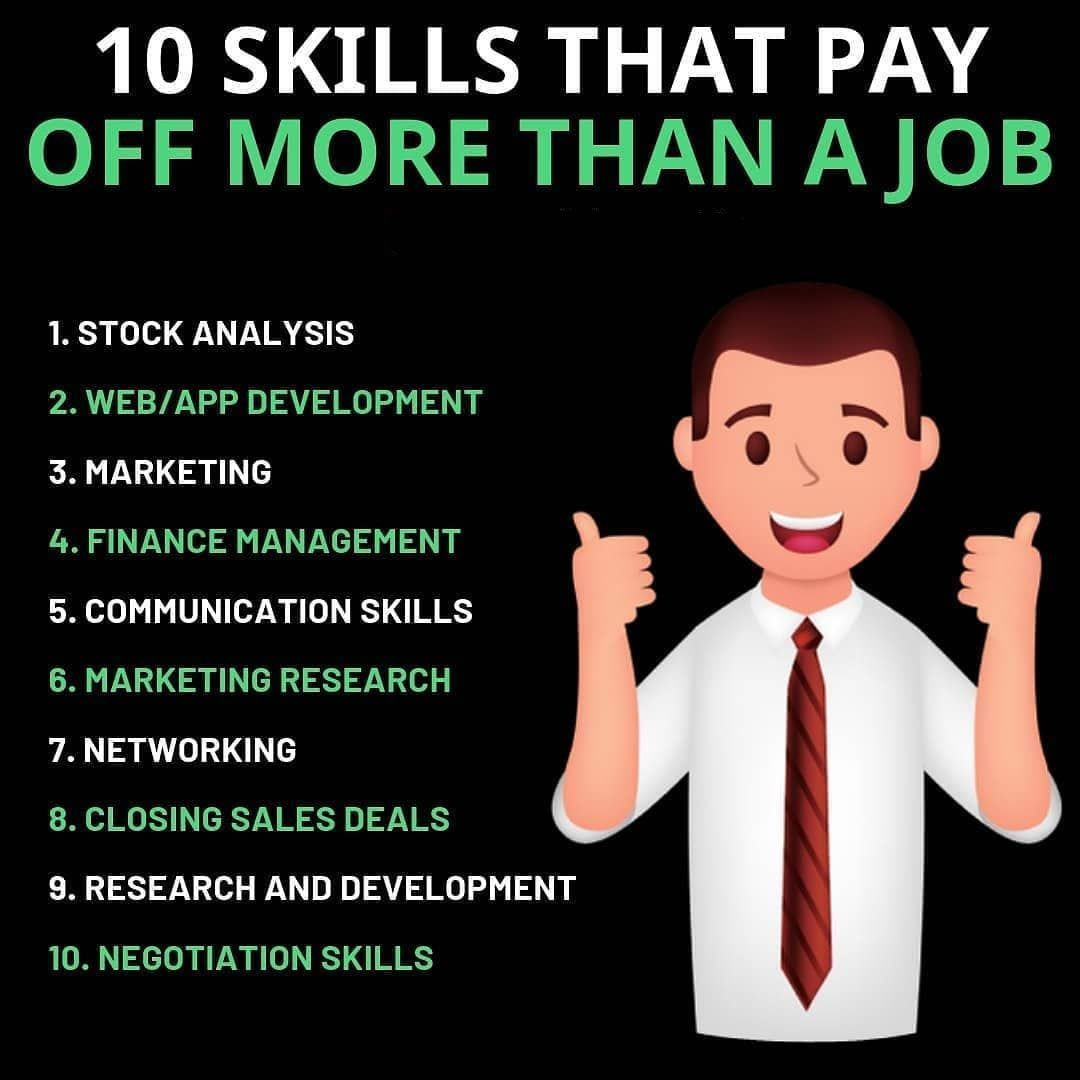 How To Become Rich And Successful 10 Skills Required Business