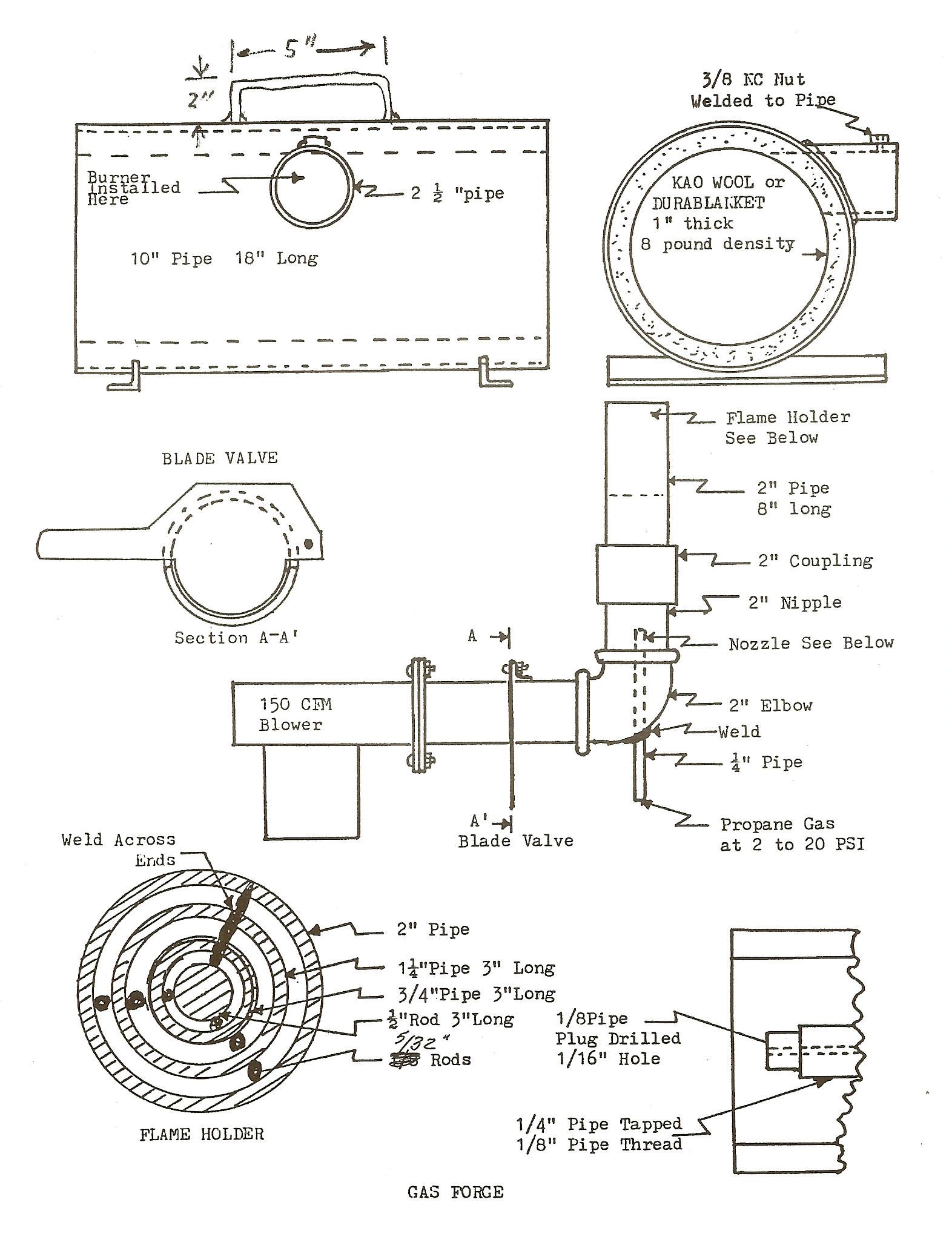 Diy Propane Forge Here Below Is Everything You Need To Know Gas Welding Diagram Make Your Own
