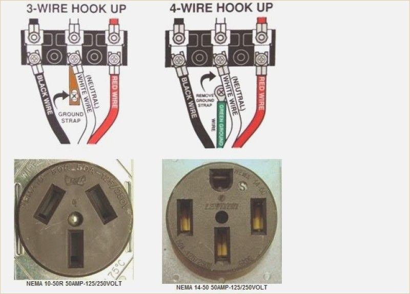 Wiring Diagram For 220 Plug – Powerking | Code in 2019 ... on