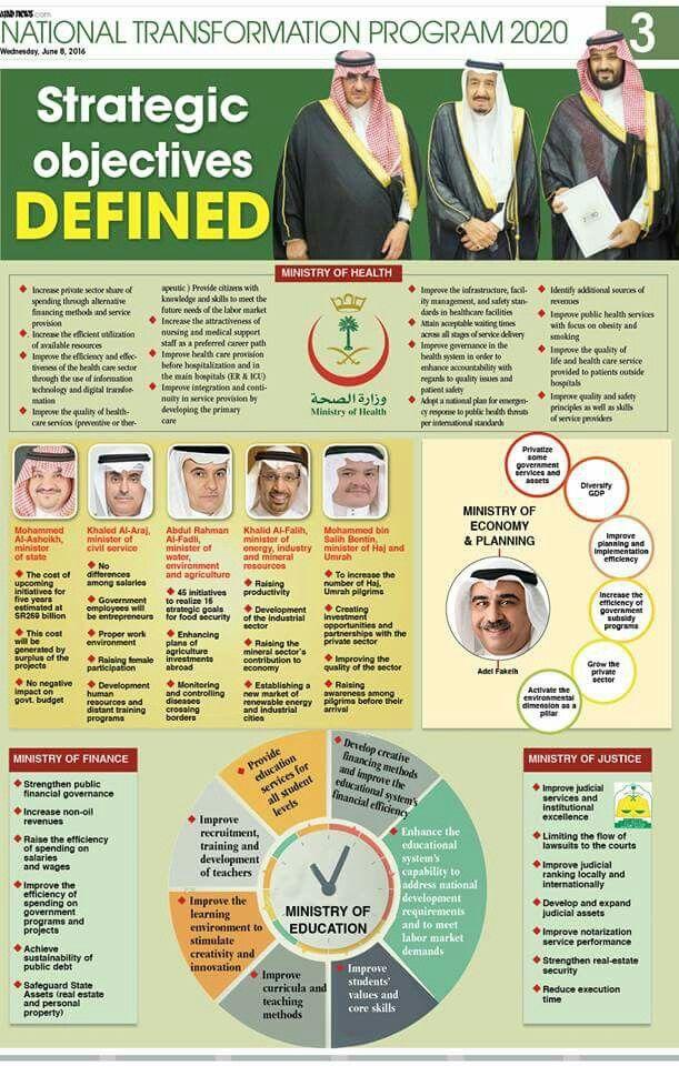 Kingdom of Saudi Arabia image by jiji Health ministry