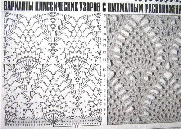 Pineapple Crochet Stitch Pineapple Crochet Crochet