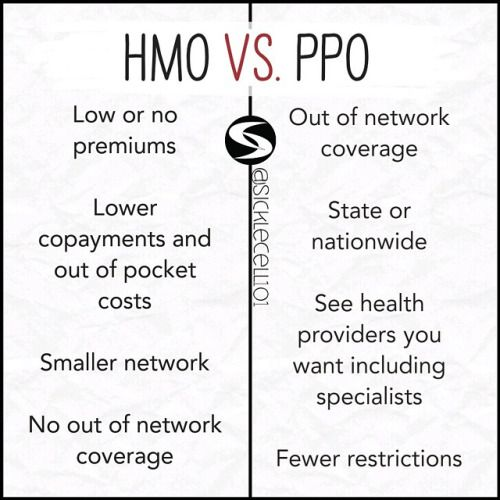 Another Comparison Of Hmo And Ppo Check Out Some Benefits Of Both