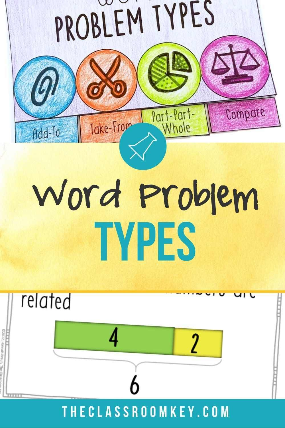 Word Problem Types Word Problems Math Words Math Word Problems Addition without carrying is called
