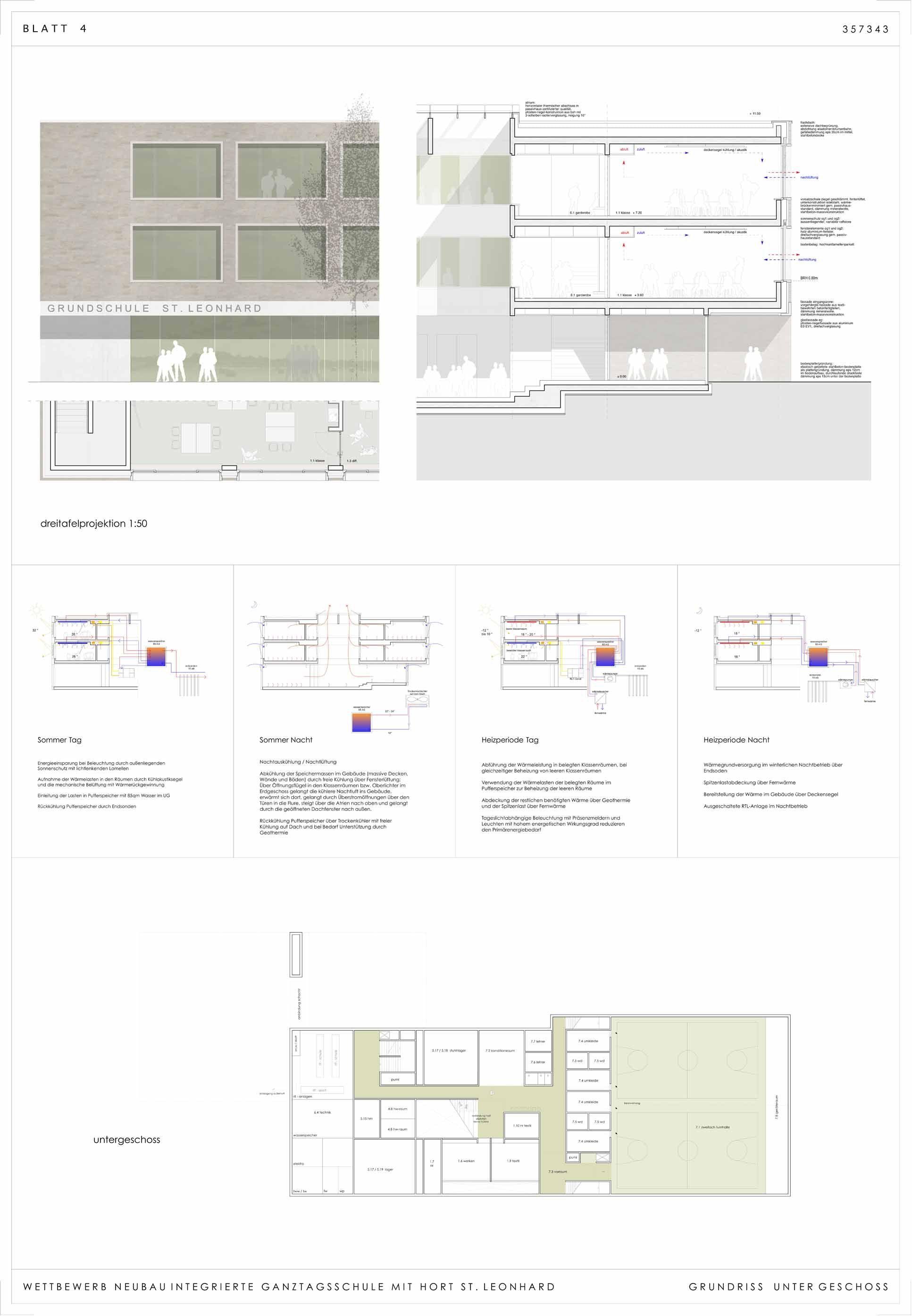1. Preis Neubau der Ganztagsgrundschule mit Hort St