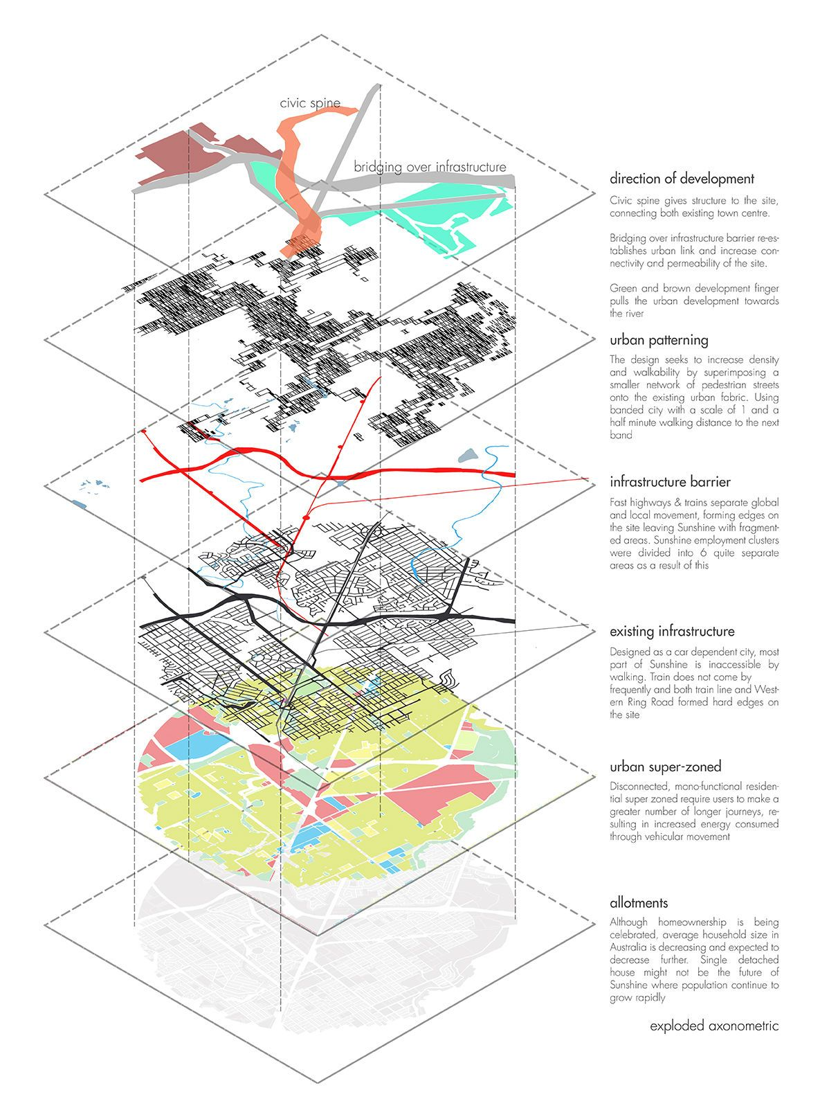 Architecture Site Analysis Diagram Ford Escape Rear Suspension Infrastructural City Mappe Pinterest