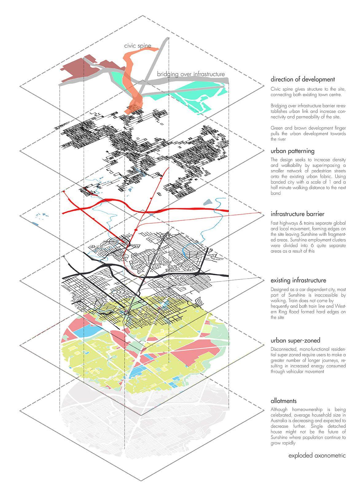 Students Week 8 Chee Heng Tan 15 Urban Design Diagram Urban