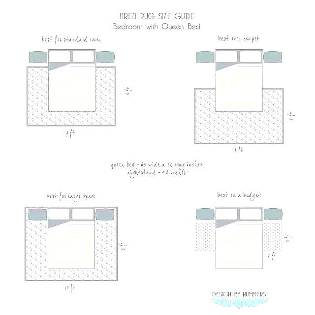 Rug Size For King Bed Rug Under Queen Bed Area Size For