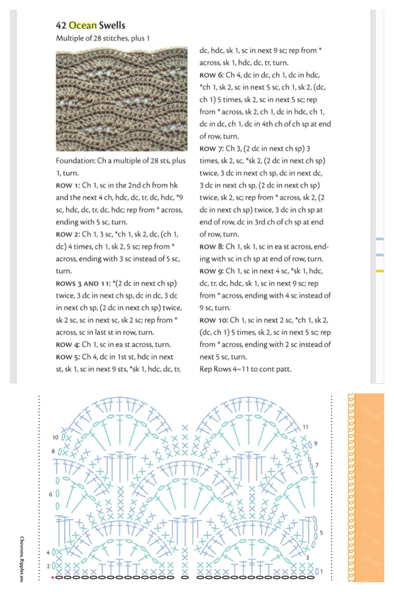 The ocean swells wave crochet stitch pattern and chart diagram the ocean swells wave crochet stitch pattern and chart diagram free found via google books ccuart Gallery