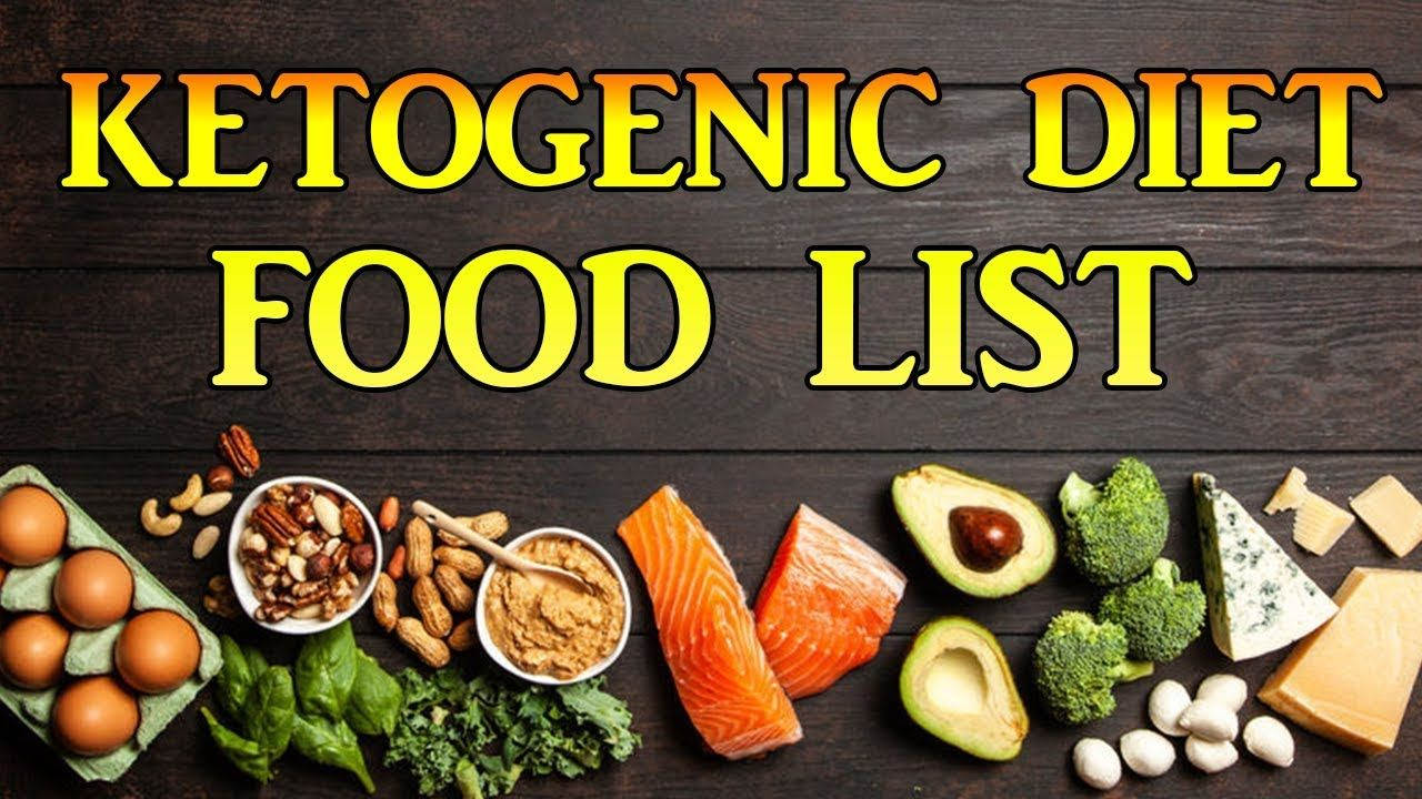 Indian Ketogenic diet food list Foods to eat in keto