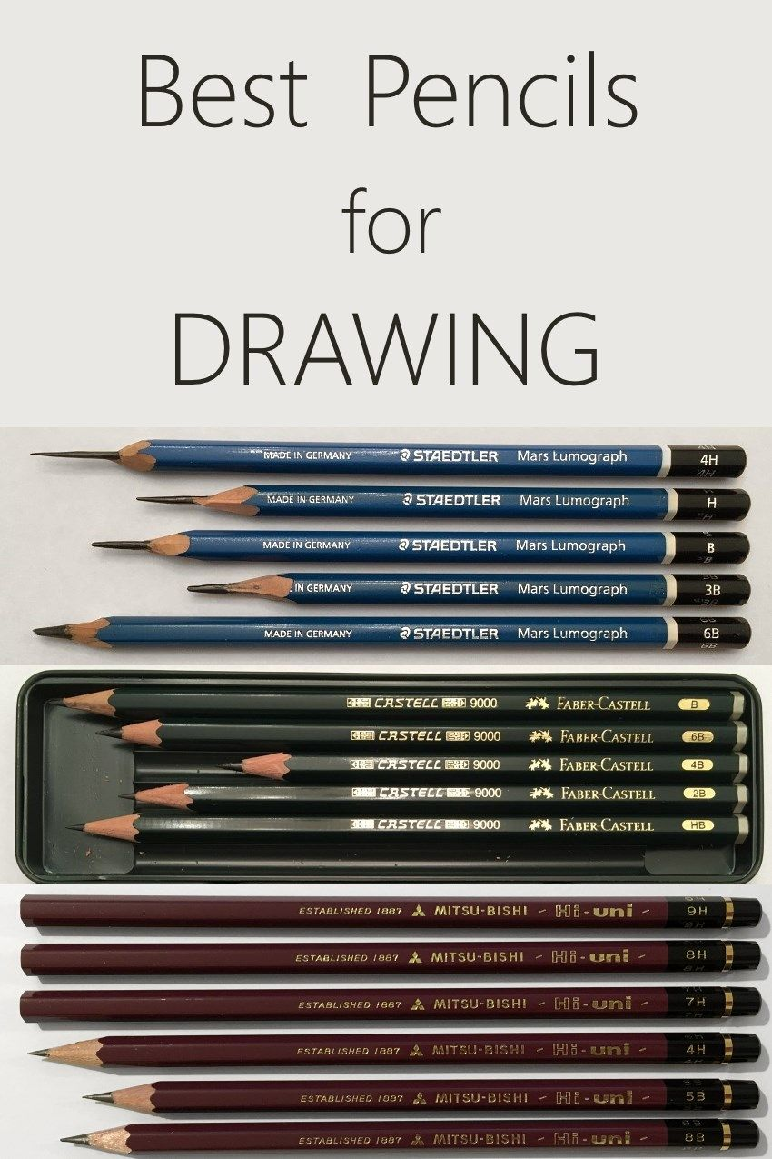 Pencil Drawing Supply Review With Images Pencil Drawings For