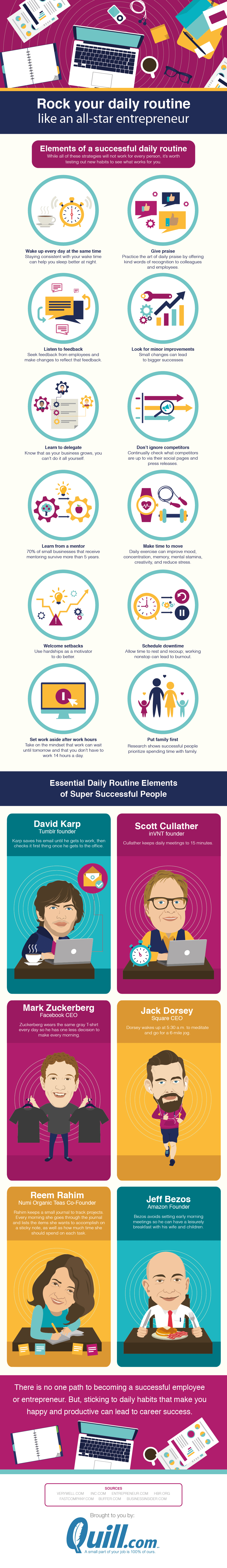 Transform Your Daily Routine Into That Of An All-Star Entrepreneur - Infographic
