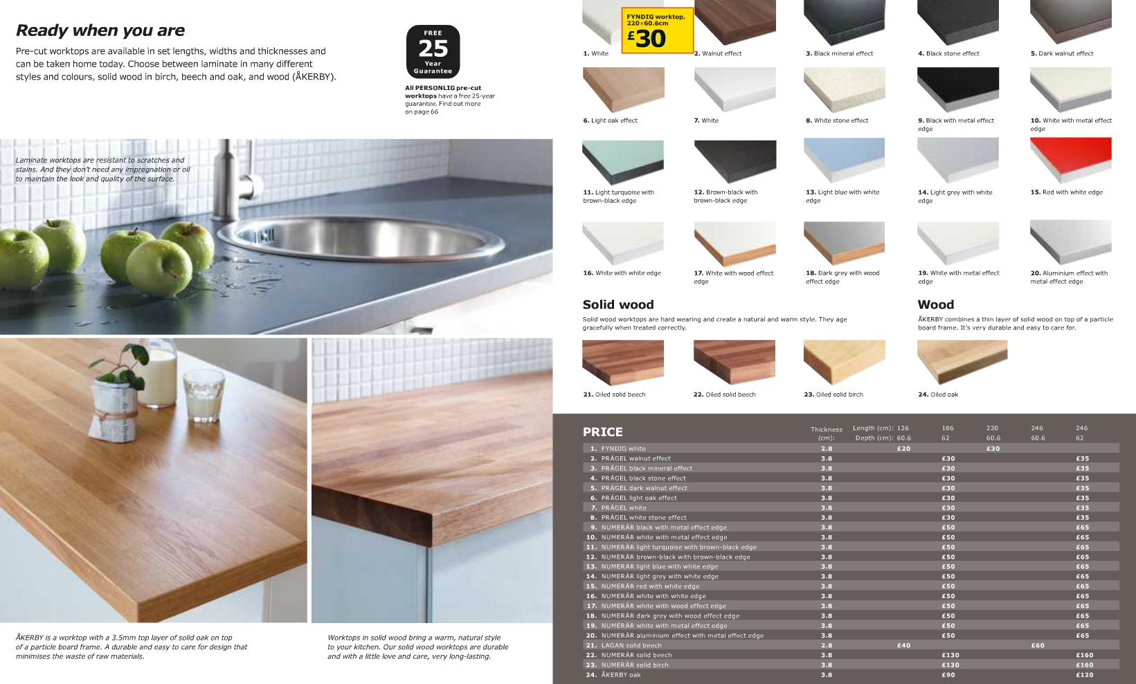 Ikea Worktops Ikea Kitchens Pinterest Kitchens