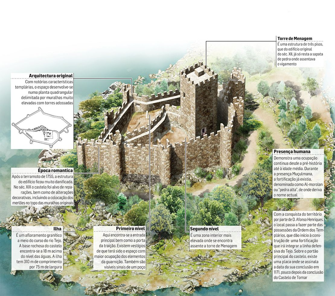 24 Castle Almourol Ideas Castle Portugal Medieval Castle
