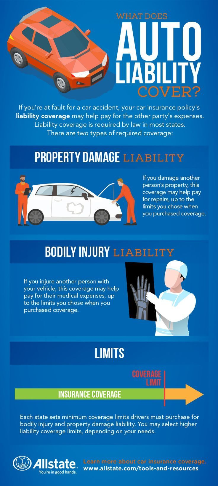One of the most basic types of auto insurance coverage