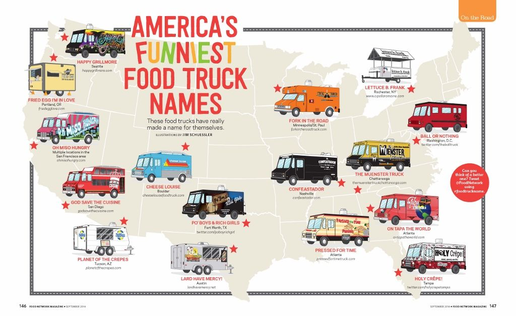 Funniest Food Truck Names Where to find {insert food