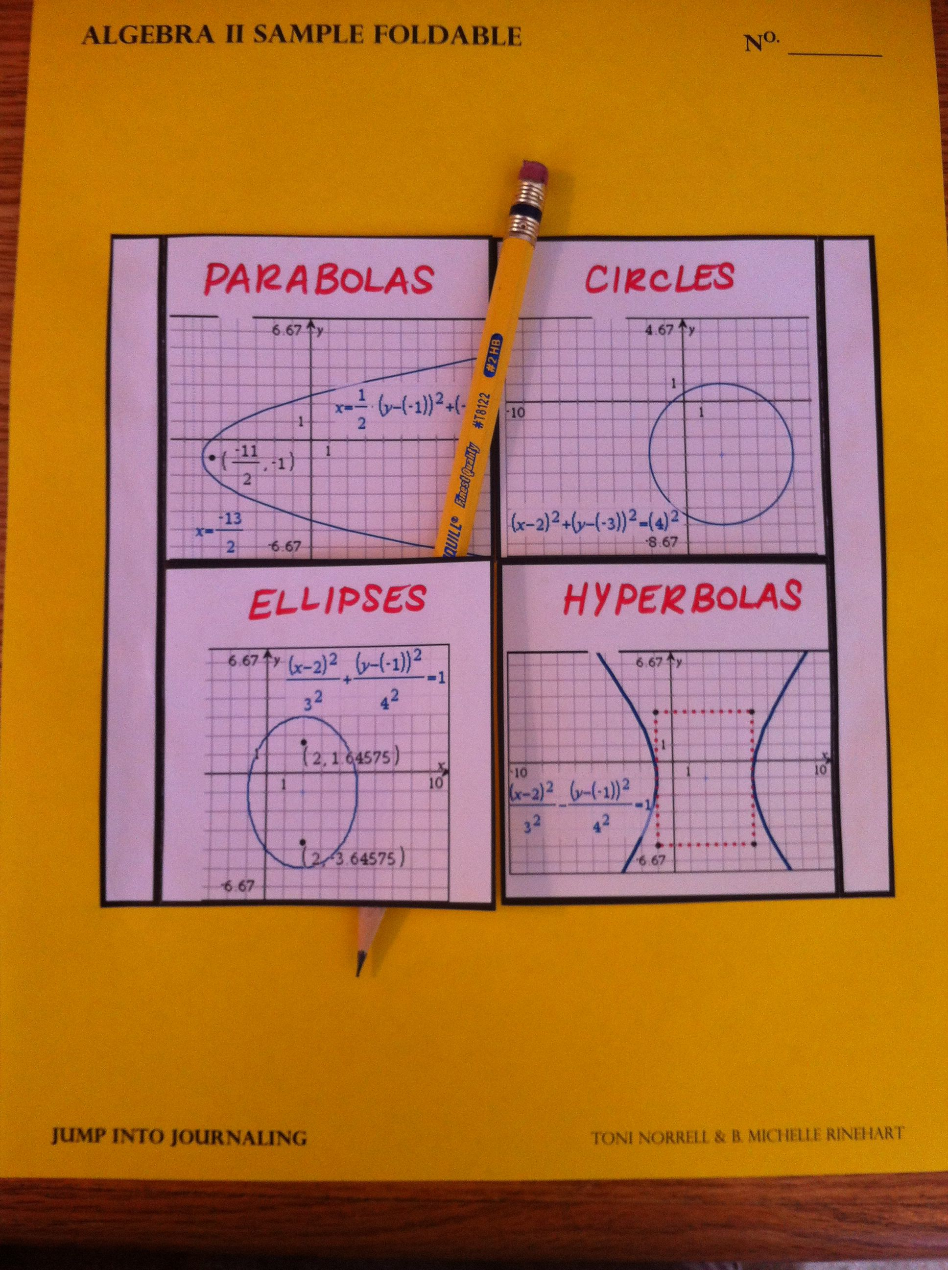 Conics With Sample Graphs On Front Of Tabs