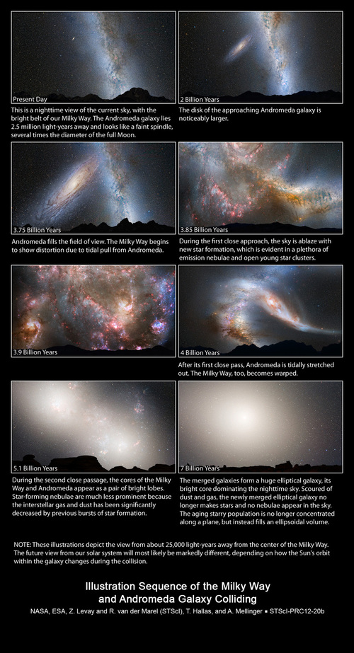 Andromeda vs Milky Way science, technology, space and