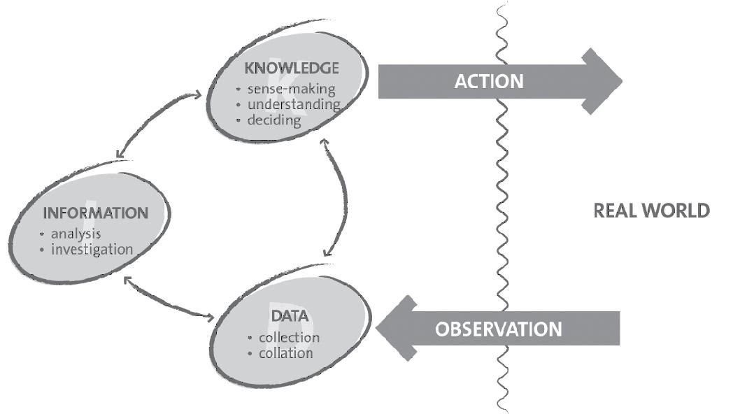 data management technology definition