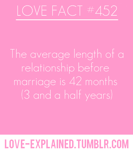 How long is the average relationship before marriage