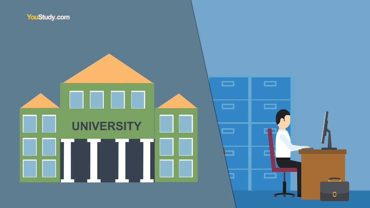 ماجستير إدارة الأعمال Master Of Business Administration أحد برامج الدراسات العليا التي ترك ز على عالم الأعمال التجارية وواحد من ا University Movie Posters Mba