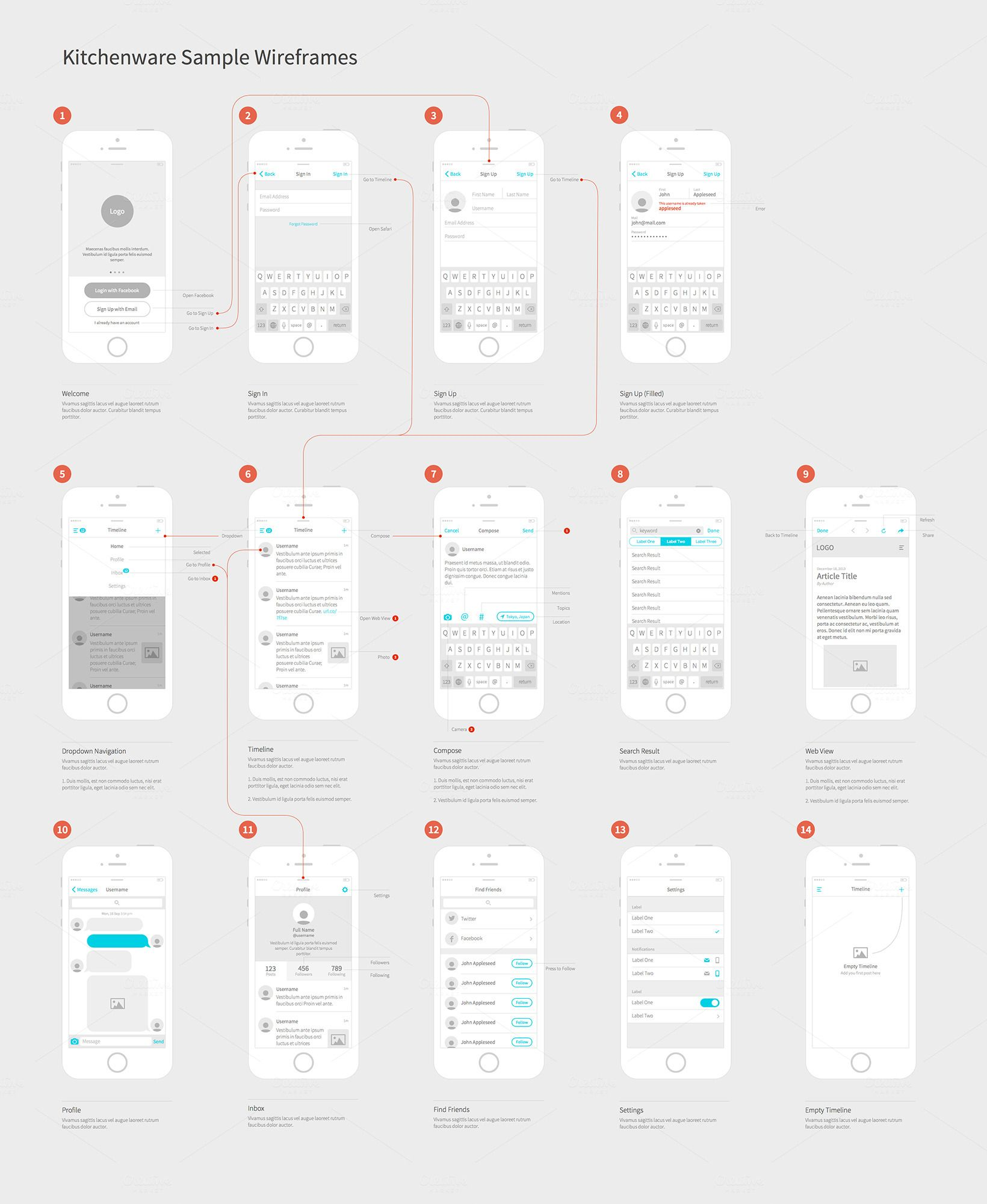 Kitchenware Wireframe Kit Provides Every Elements You Need