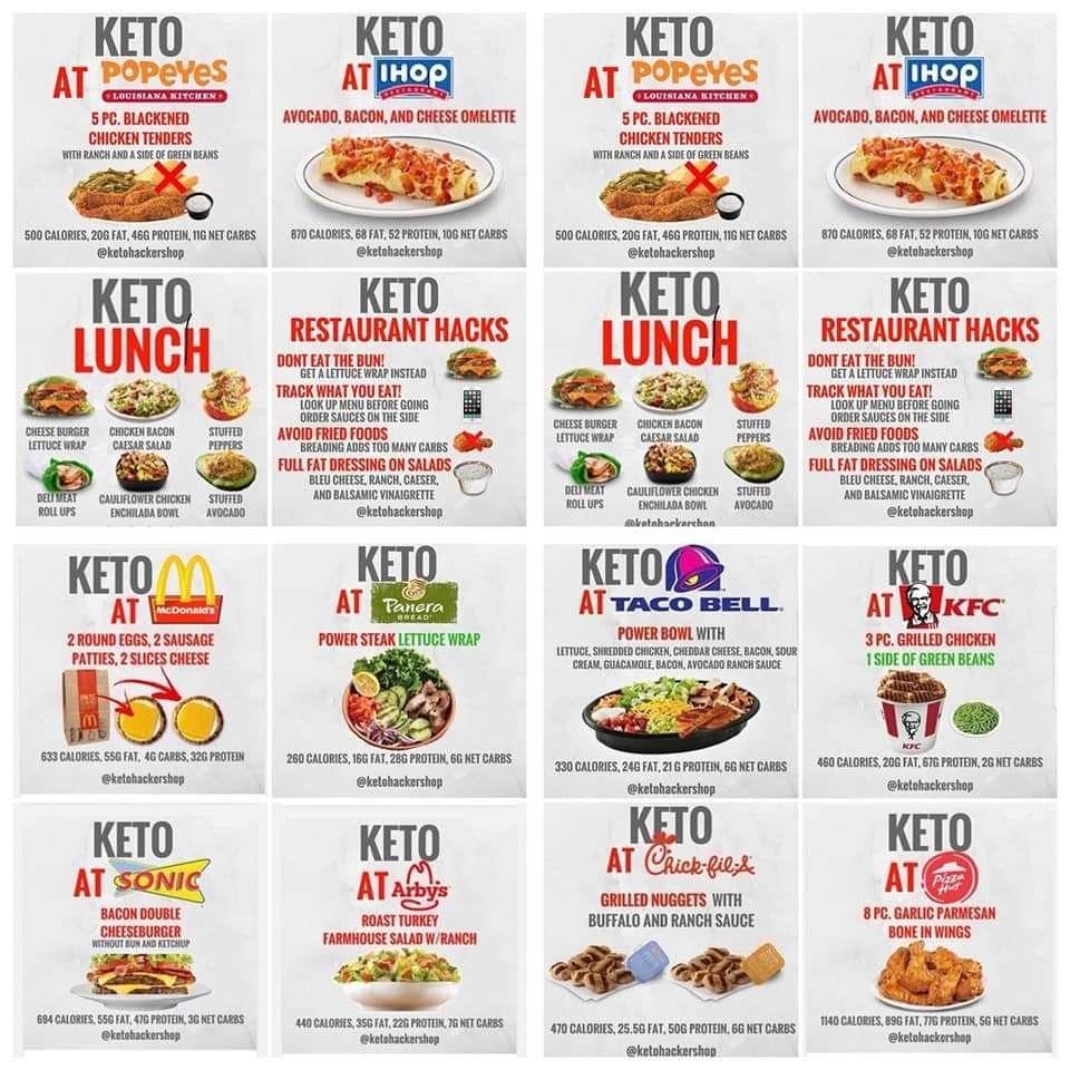 Pin By Grace Avello On Kristie Keto Keto Fast Food Keto Restaurant Keto Meal Plan