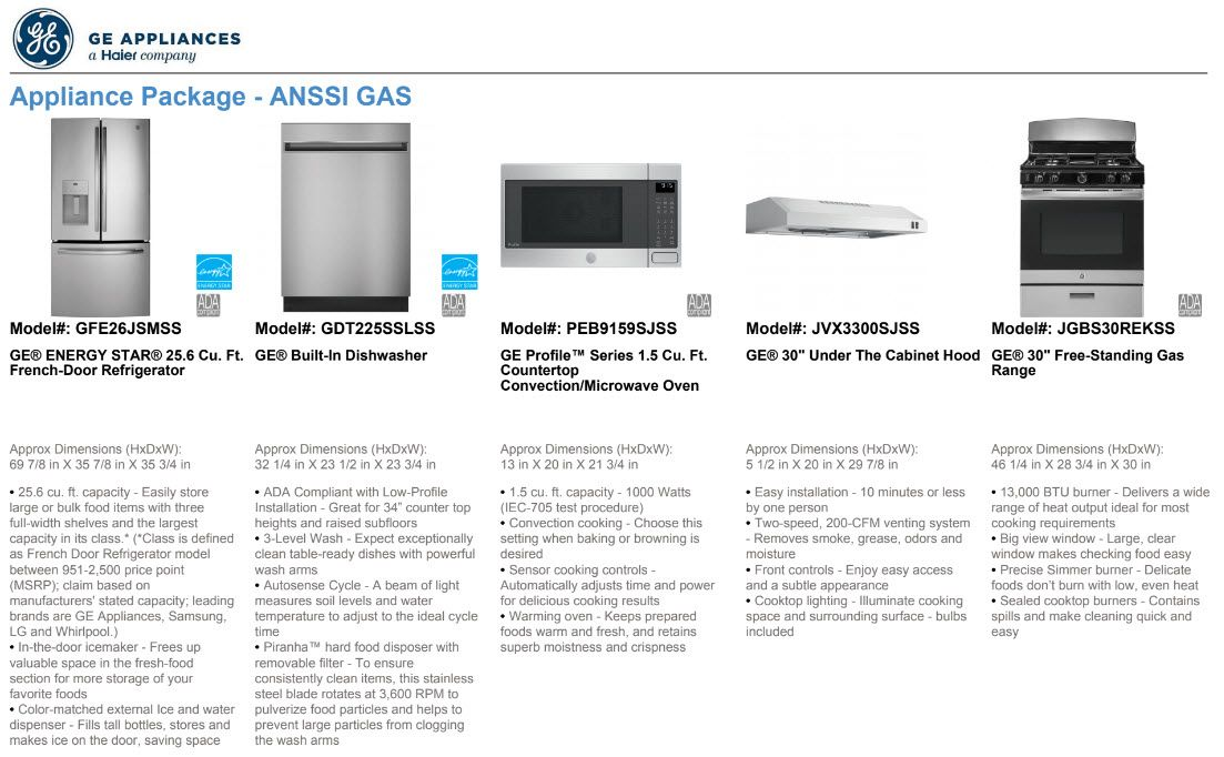 Gas Appliance Package Anssi Gas Appliances Appliance Packages Appliances