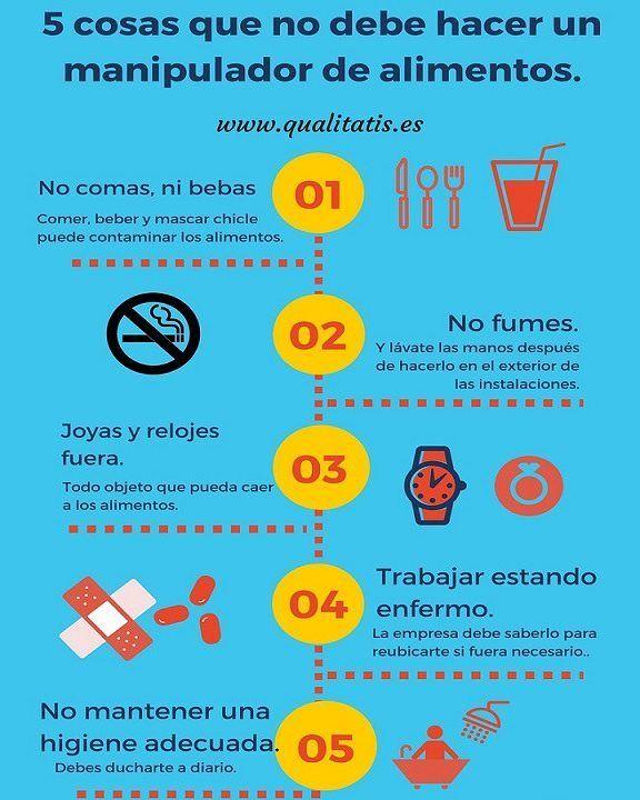 Nuestra primera infografia es para manipuladores de Buenas practicas de manipulacion de alimentos