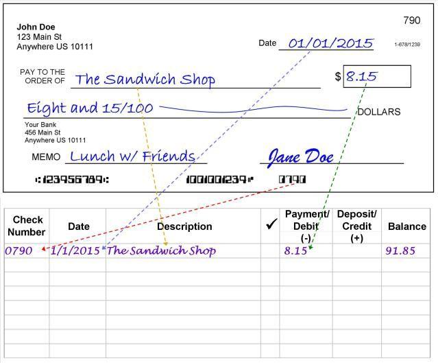 How To Write A Check Check Register Writing Checks Check And Balance