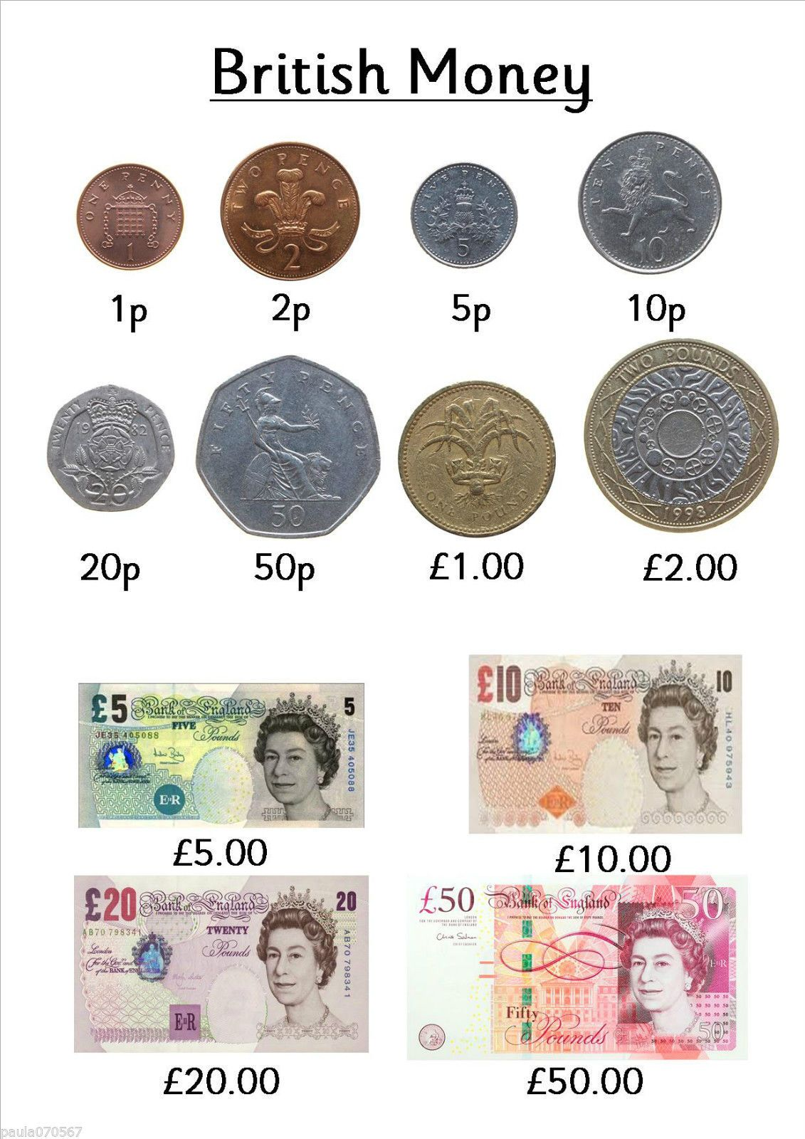 Details About British Money Quick View A4 Poster Full Colour All New Coins And Notes