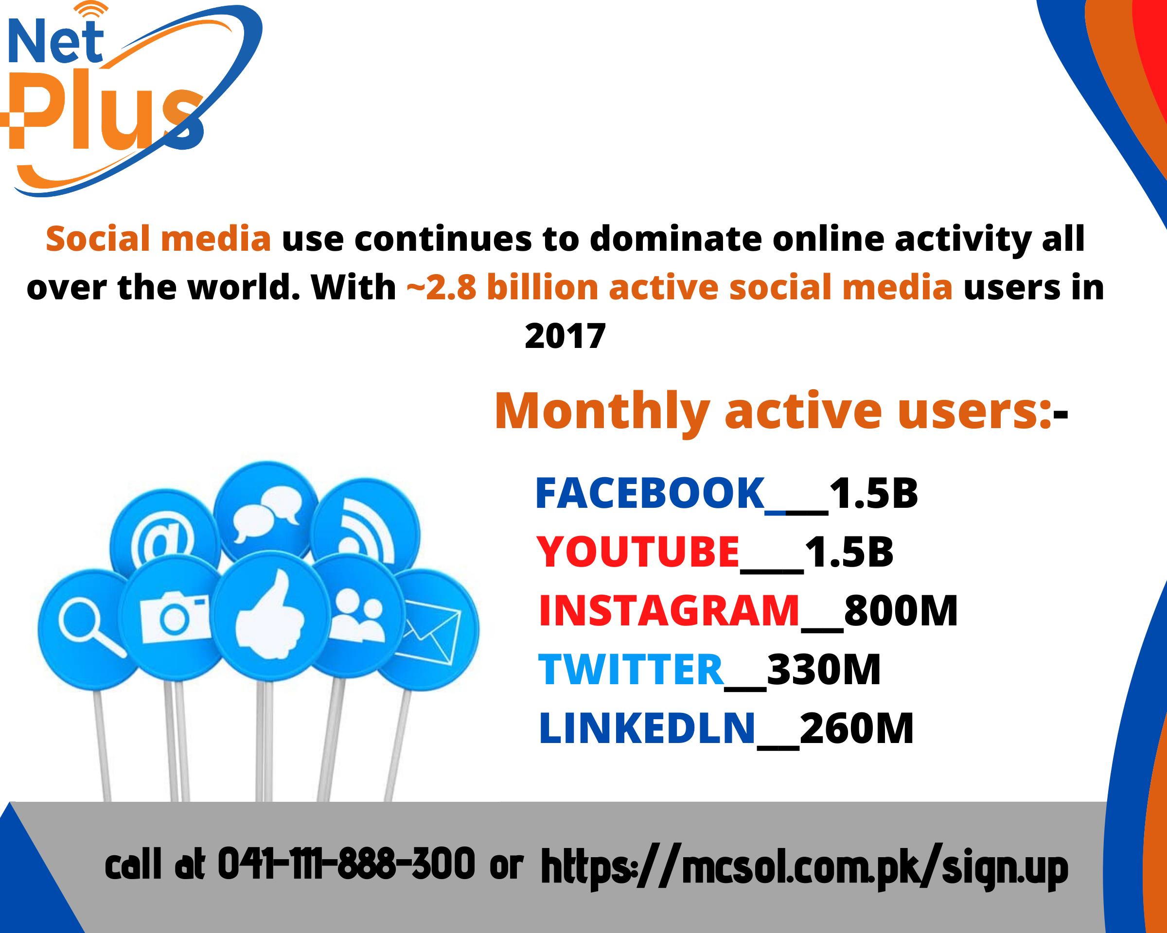 Internet Mcsol In 2020 Online Activities Social Media Facebook 1