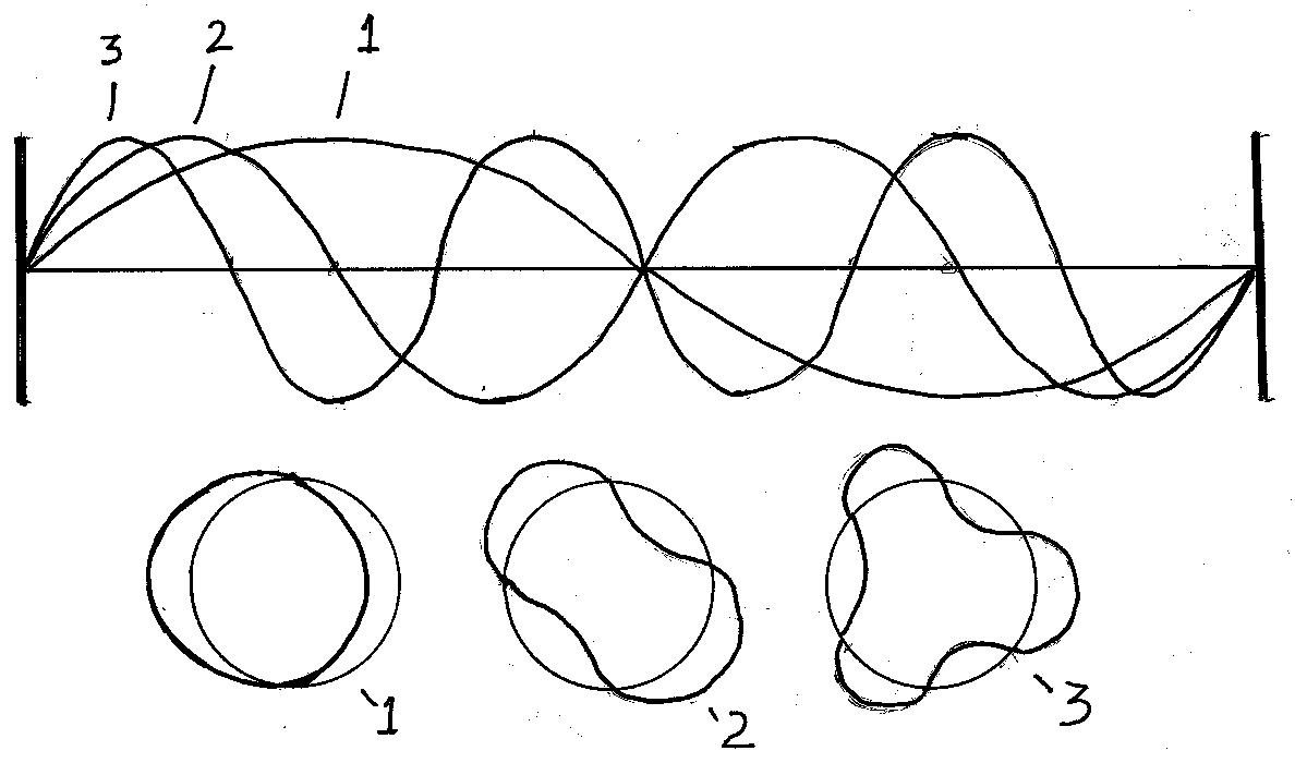 Sine Waves In A Circle Google Search Sound Waves Sine Wave Design Inspiration
