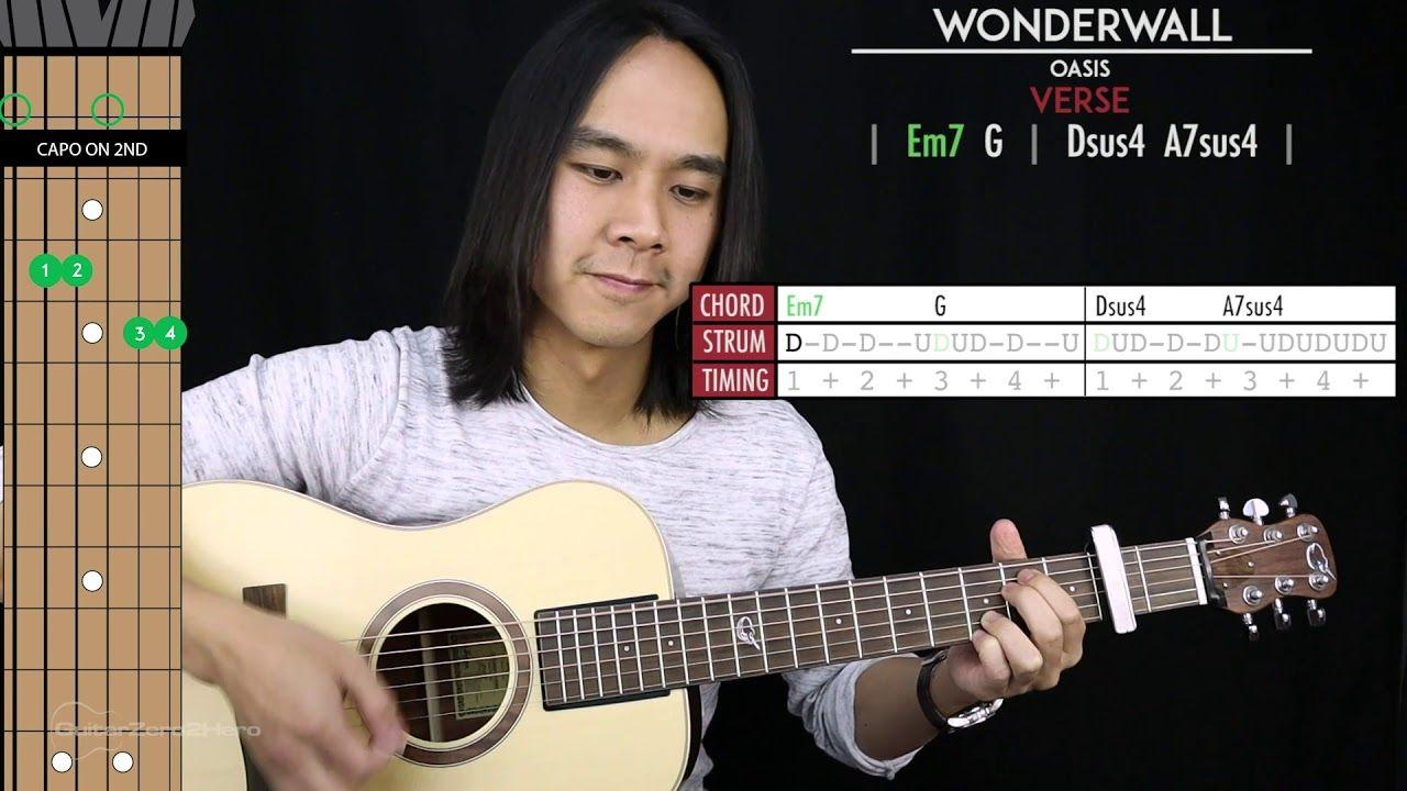 Wonderwall Guitar Cover Acoustic Oasis Tabs Chords Youtube Guitar Oasis Wonderwall