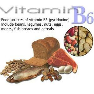 Your Handy Guide To Vitamins Nutrition Vitamins Food